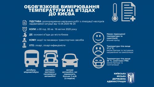 Обов'язкова термометрія з 16 по 20 квітня на в'їзді до Києва
