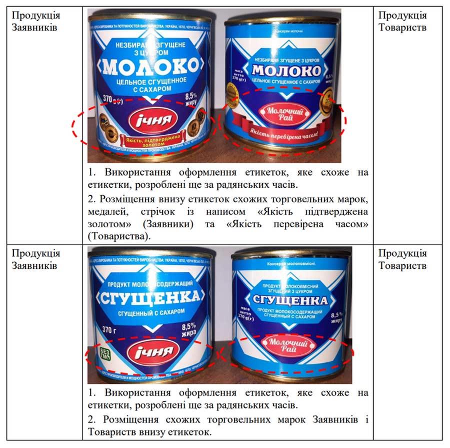 Ще одним показовим прикладом може слугувати справа ПрАТ «Первомайський молочноконсервний комбінат» та ПрАТ «Хмельницька маслосирбаза» (Товариства), які використовували елементи оформлення етикеток продукції без дозволу
